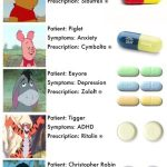 If A Psychiatrist Got A Hold Of The Hundred Acre Wood