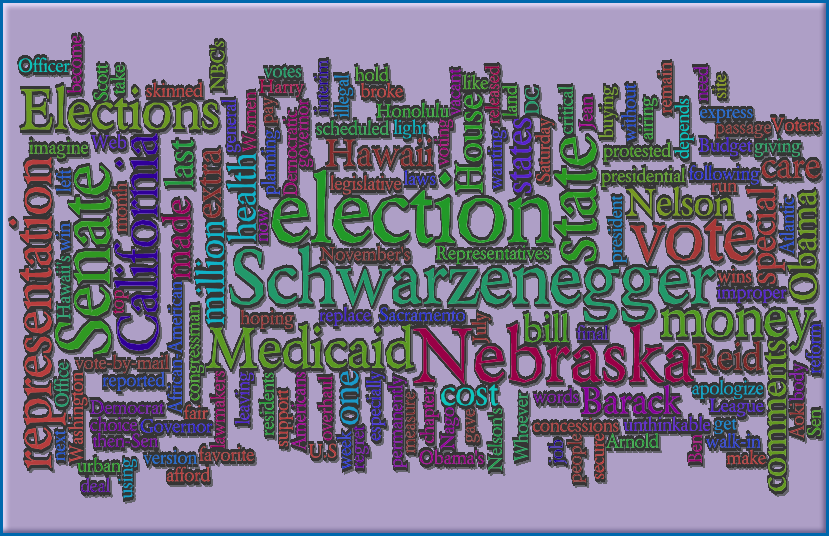Shna's Week~End Wordles Political-Current Events 01-10-10